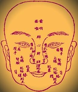 顔を見て知る病気の兆候